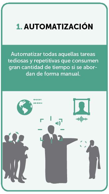 1. Automatización
